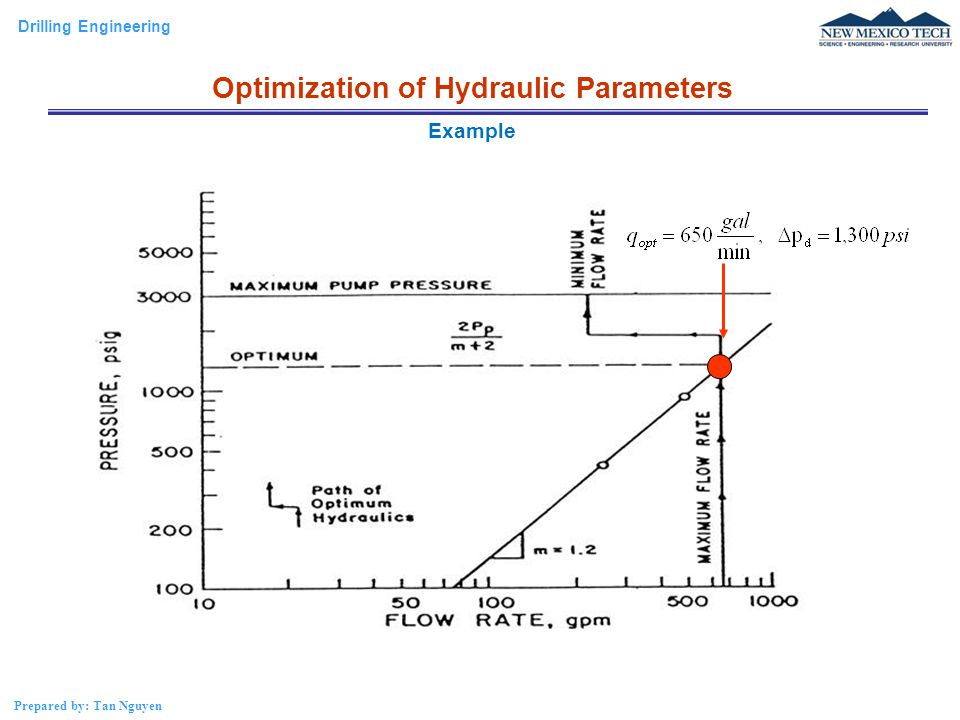 Drilling Engineering Prepared by: Tan Nguyen Example Optimization of Hydraulic Parameters