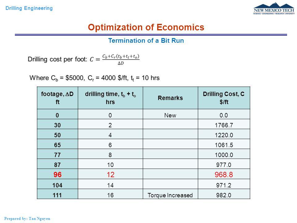 Drilling Engineering Prepared by: Tan Nguyen Termination of a Bit Run Optimization of Economics