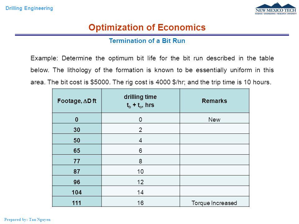 Drilling Engineering Prepared by: Tan Nguyen Termination of a Bit Run Optimization of Economics Example: Determine the optimum bit life for the bit ru
