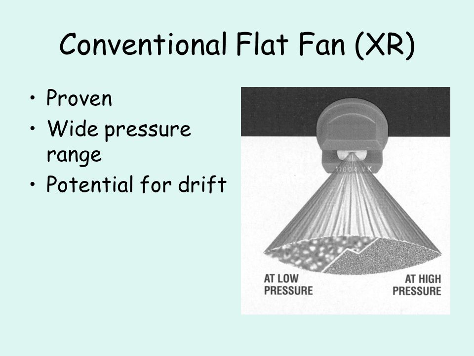 Conventional Flat Fan (XR) Proven Wide pressure range Potential for drift