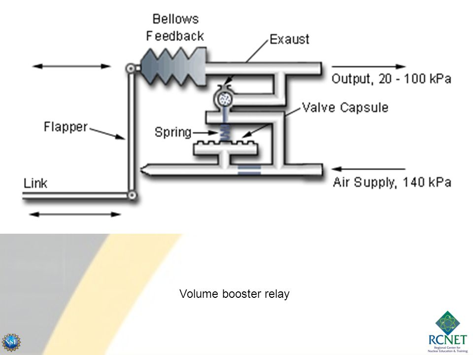 Volume booster relay