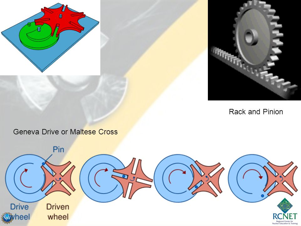 Geneva Drive or Maltese Cross Rack and Pinion