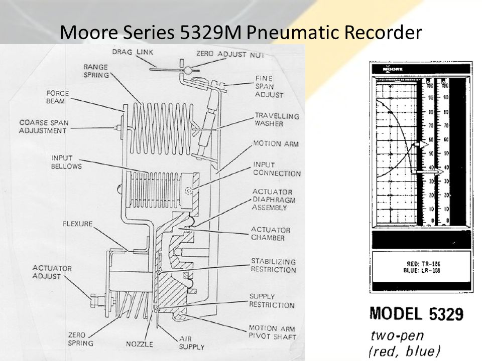 Moore Series 5329M Pneumatic Recorder