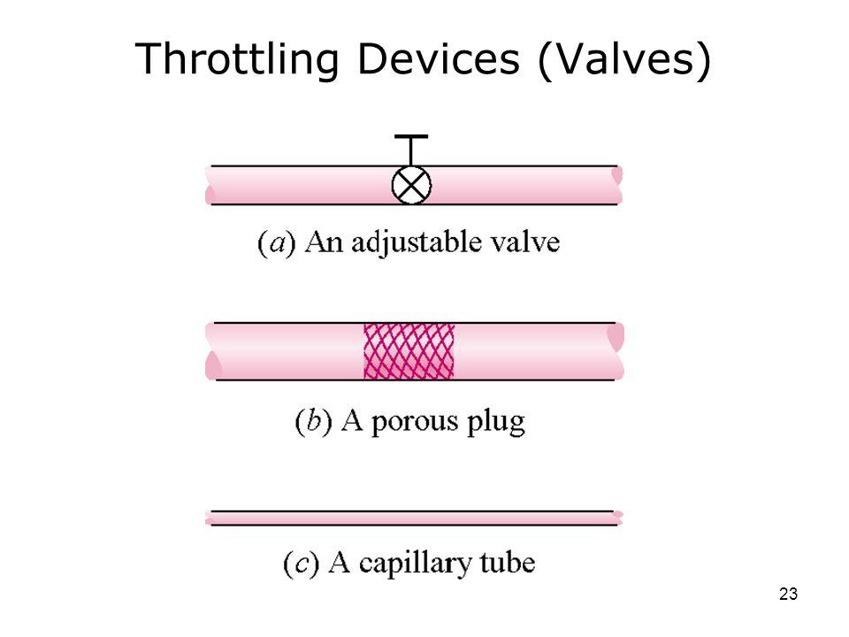 23 Throttling Devices (Valves)
