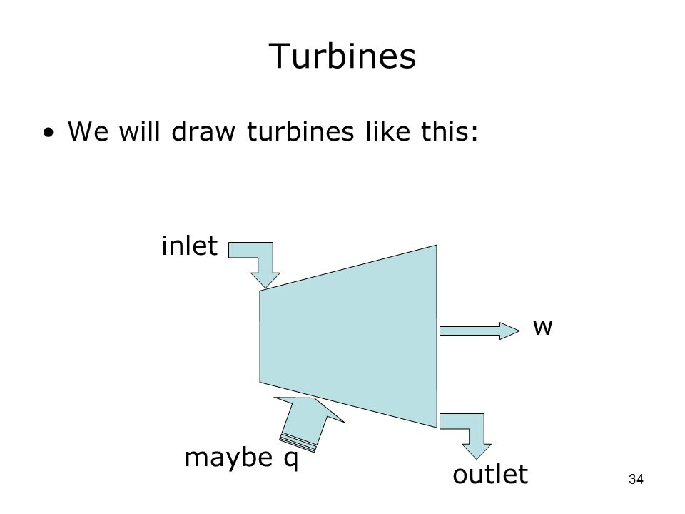 34 Turbines We will draw turbines like this: inlet outlet w maybe q