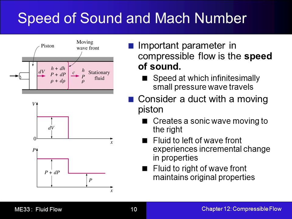 Chapter 12: Compressible Flow ME33 : Fluid Flow 10 Speed of Sound and Mach Number Important parameter in compressible flow is the speed of sound. Spee