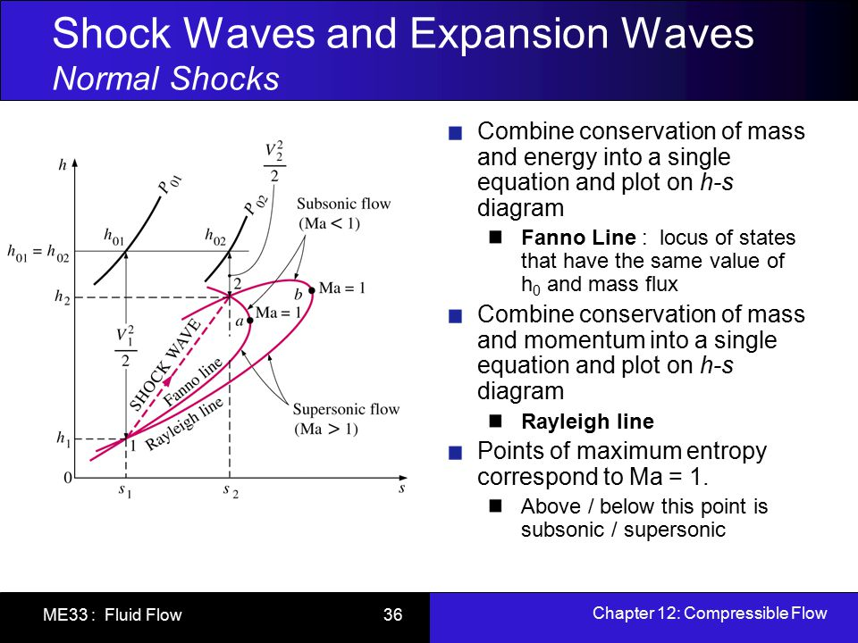 Chapter 12: Compressible Flow ME33 : Fluid Flow 36 Shock Waves and Expansion Waves Normal Shocks Combine conservation of mass and energy into a single