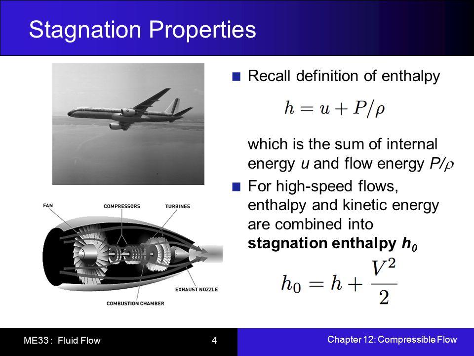 Chapter 12: Compressible Flow ME33 : Fluid Flow 35 Shock Waves and Expansion Waves Normal Shocks Conservation of mass Conservation of energy Conservation of momentum Increase in entropy