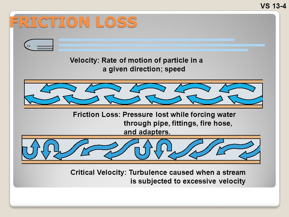 FRICTION LOSS VS 13-4 Velocity: Rate of motion of particle in a a given direction; speed Friction Loss: Pressure lost while forcing water through pipe