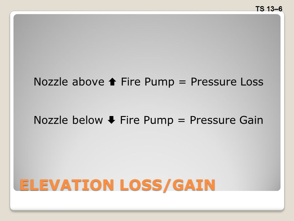 ELEVATION LOSS/GAIN Nozzle above  Fire Pump = Pressure Loss Nozzle below  Fire Pump = Pressure Gain TS 13–6