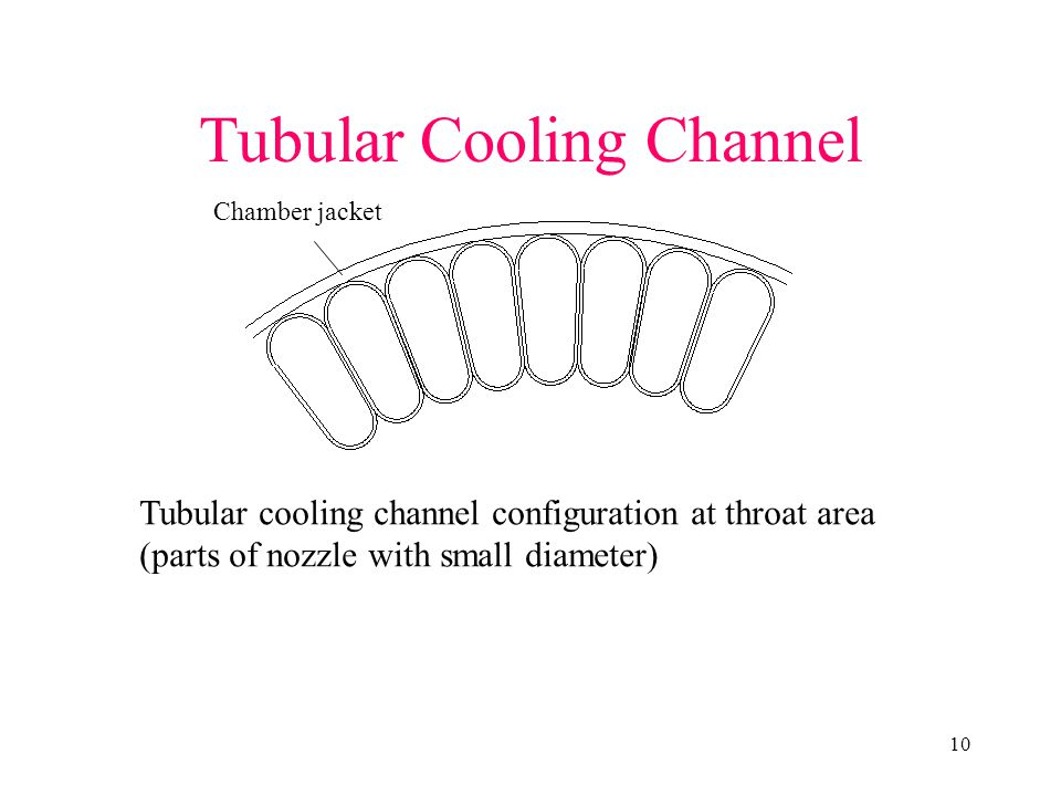 10 Tubular Cooling Channel Chamber jacket Tubular cooling channel configuration at throat area (parts of nozzle with small diameter)