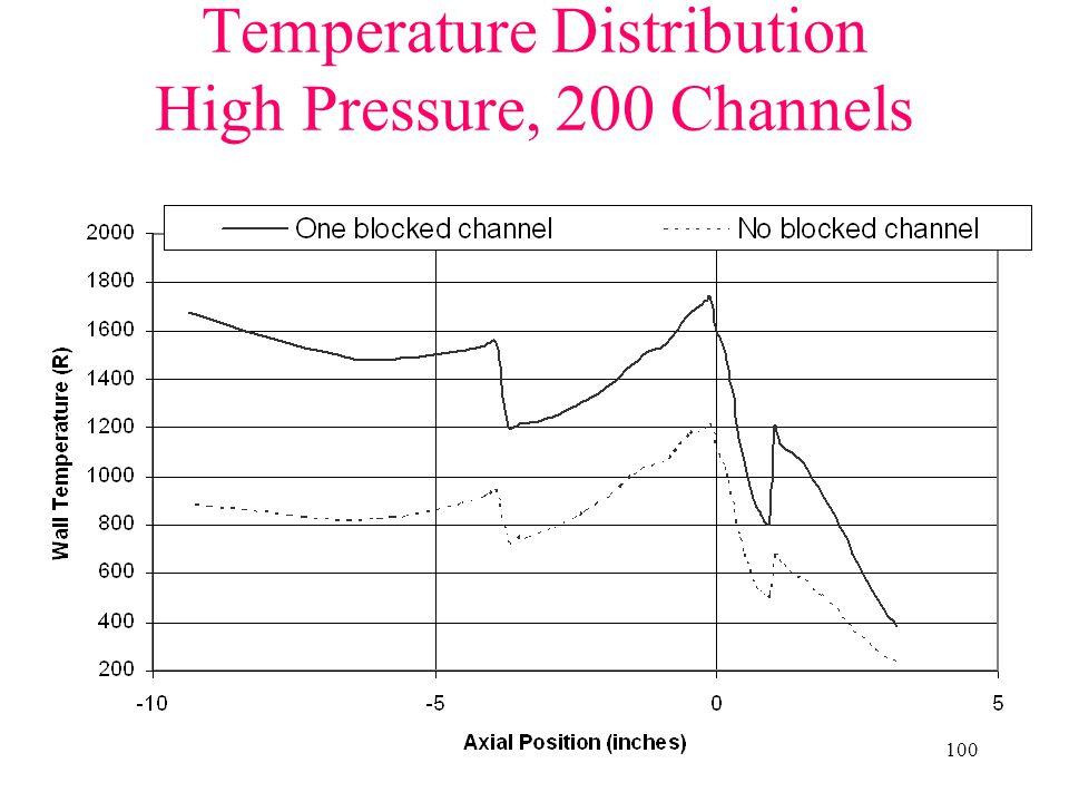 100 Temperature Distribution High Pressure, 200 Channels