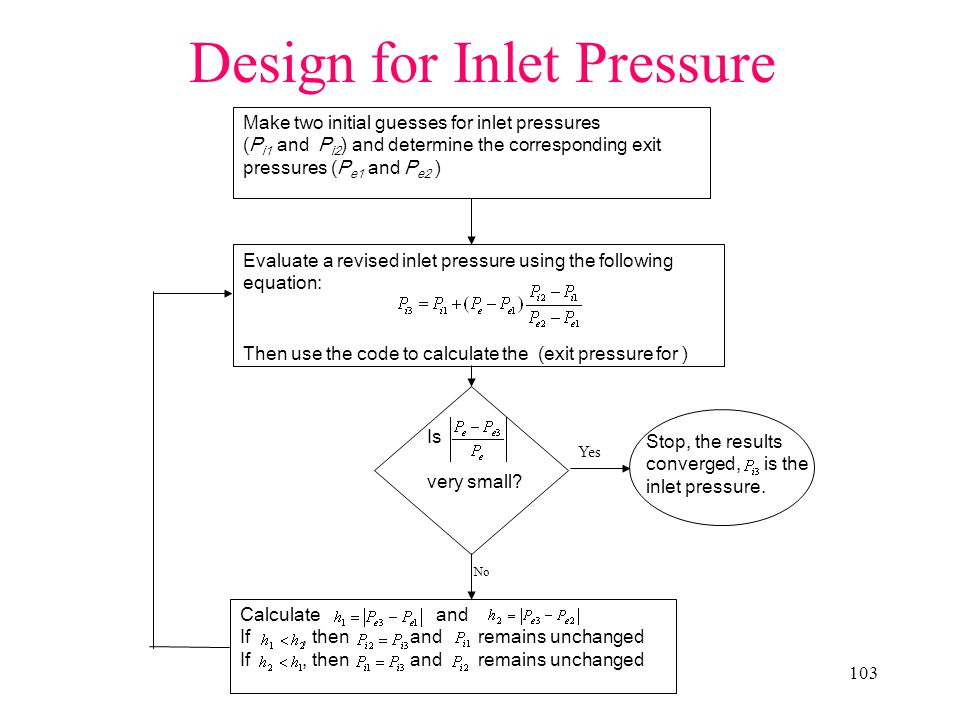 103 Make two initial guesses for inlet pressures (P i1 and P i2 ) and determine the corresponding exit pressures (P e1 and P e2 ) Evaluate a revised inlet pressure using the following equation: Then use the code to calculate the (exit pressure for ) Is very small.