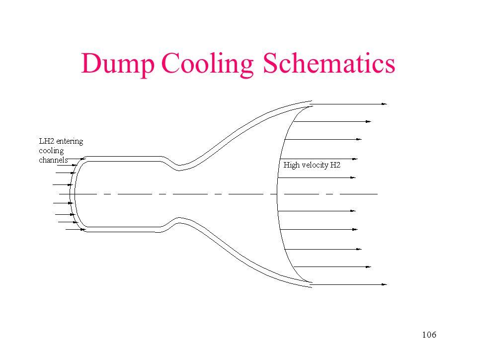 106 Dump Cooling Schematics