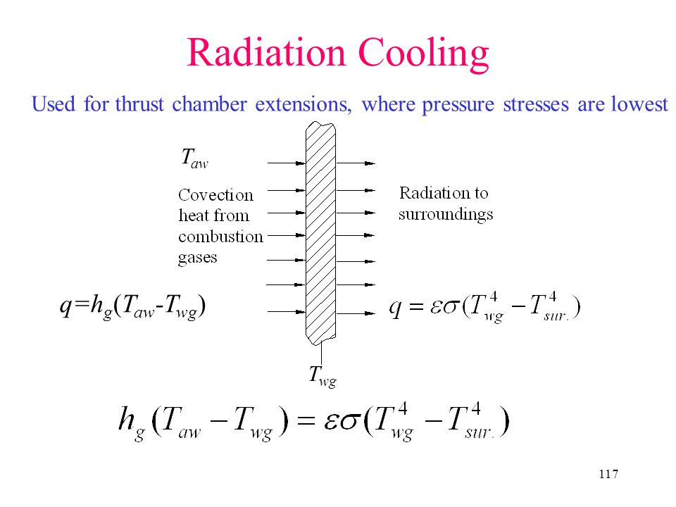 117 Used for thrust chamber extensions, where pressure stresses are lowest q=h g (T aw -T wg ) Radiation Cooling T wg T aw