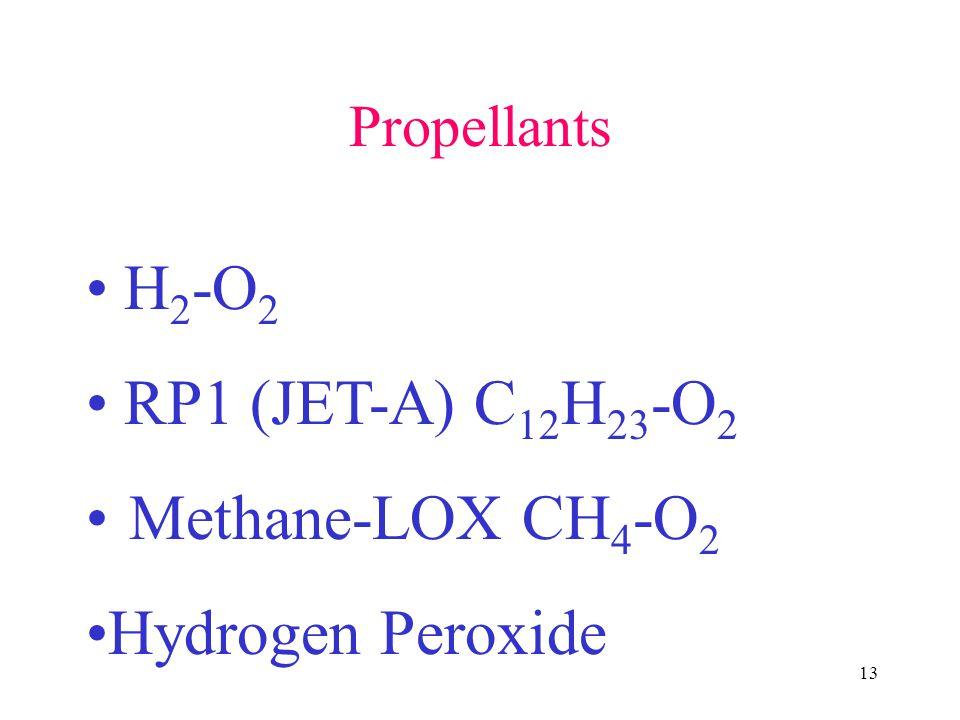 13 Propellants H 2 -O 2 RP1 (JET-A) C 12 H 23 -O 2 Methane-LOX CH 4 -O 2 Hydrogen Peroxide