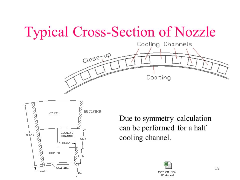 18 Typical Cross-Section of Nozzle Due to symmetry calculation can be performed for a half cooling channel.