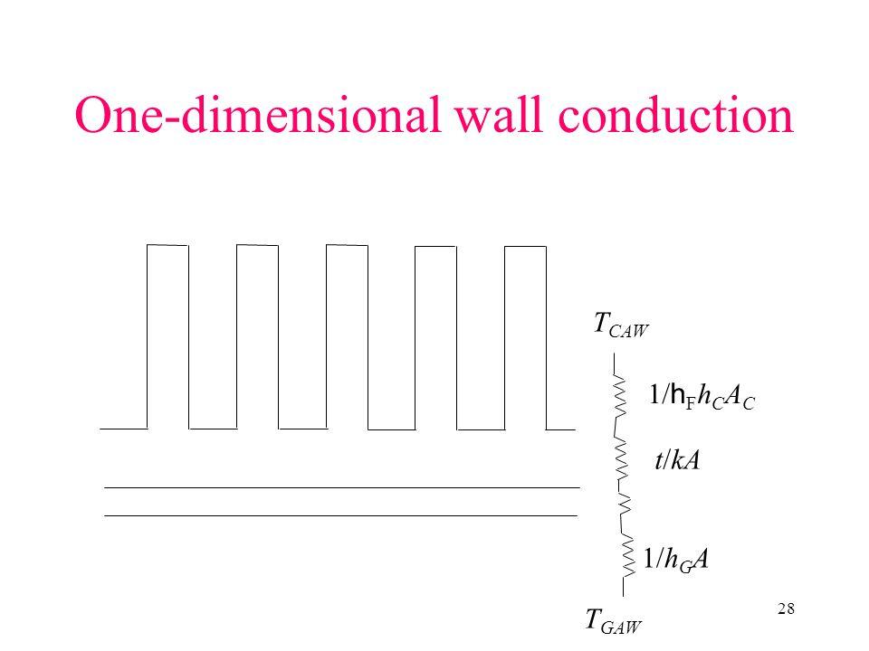 28 One-dimensional wall conduction T GAW T CAW 1/h G A 1/ h F h C A C t/kA