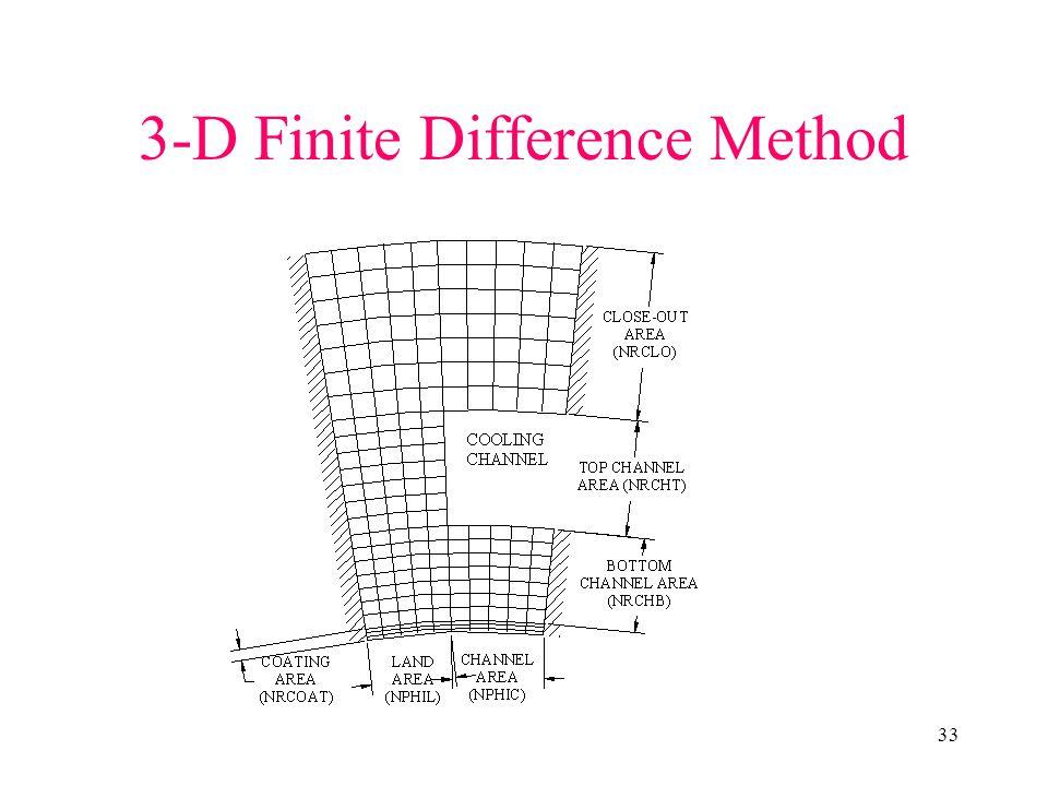 33 3-D Finite Difference Method