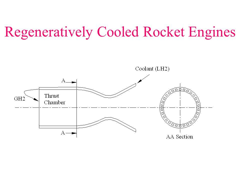 4 Regeneratively Cooled Rocket Engines