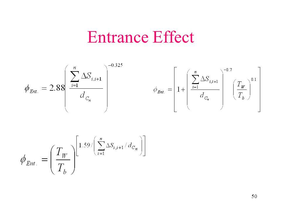 50 Entrance Effect