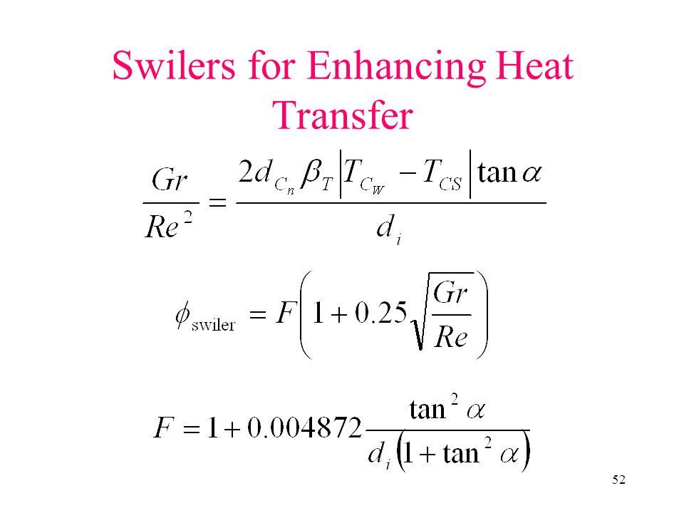 52 Swilers for Enhancing Heat Transfer