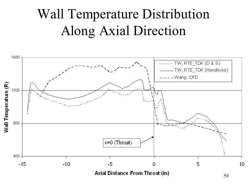 56 Wall Temperature Distribution Along Axial Direction