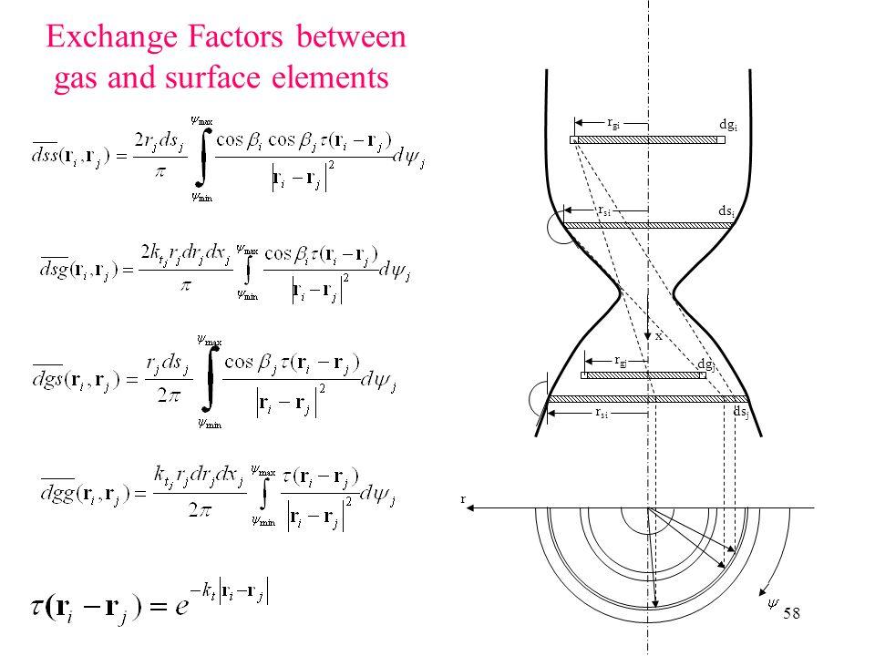 58 Exchange Factors between gas and surface elements r si r x r gi dg i ds i r gj r si dg j ds j