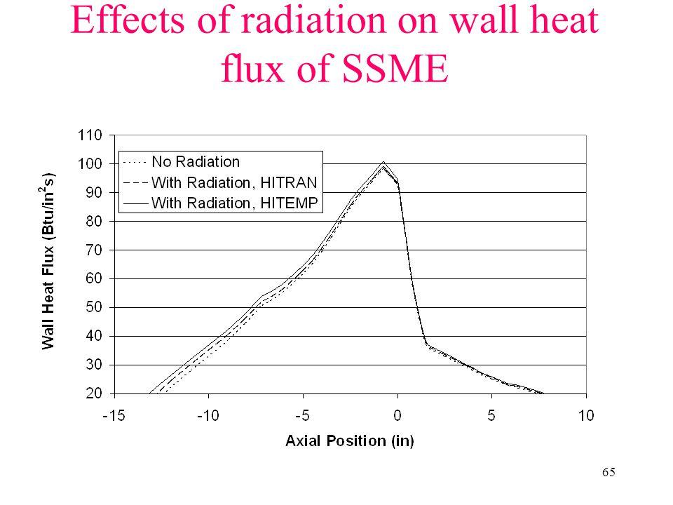 65 Effects of radiation on wall heat flux of SSME
