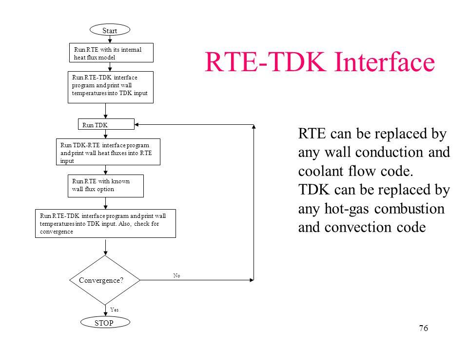 76 RTE-TDK Interface Start Run RTE with its internal heat flux model Run RTE-TDK interface program and print wall temperatures into TDK input Run TDK Run TDK-RTE interface program and print wall heat fluxes into RTE input Run RTE with known wall flux option Run RTE-TDK interface program and print wall temperatures into TDK input.