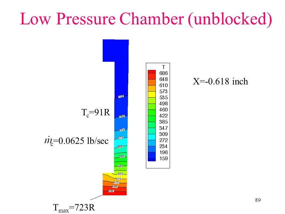89 Low Pressure Chamber (unblocked) T max =723R X=-0.618 inch T c =91R c =0.0625 lb/sec