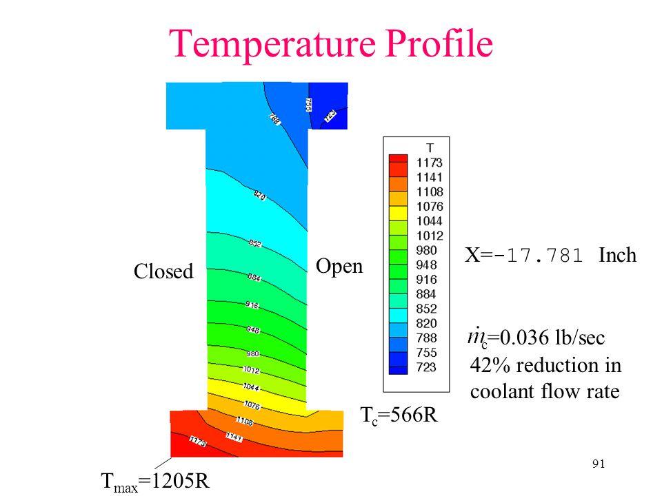 91 Temperature Profile X= -17.781 Inch T max =1205R Closed Open T c =566R c =0.036 lb/sec 42% reduction in coolant flow rate