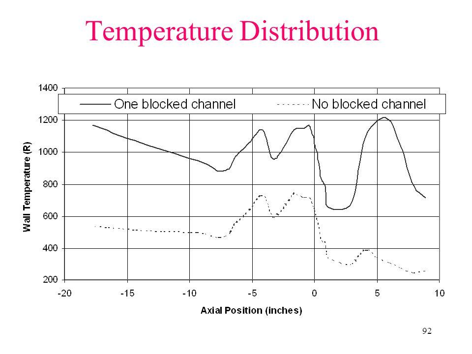 92 Temperature Distribution