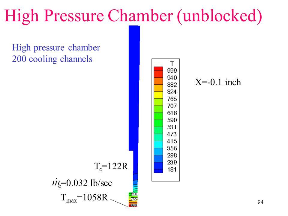 94 T max =1058R X=-0.1 inch T c =122R High Pressure Chamber (unblocked) High pressure chamber 200 cooling channels c =0.032 lb/sec