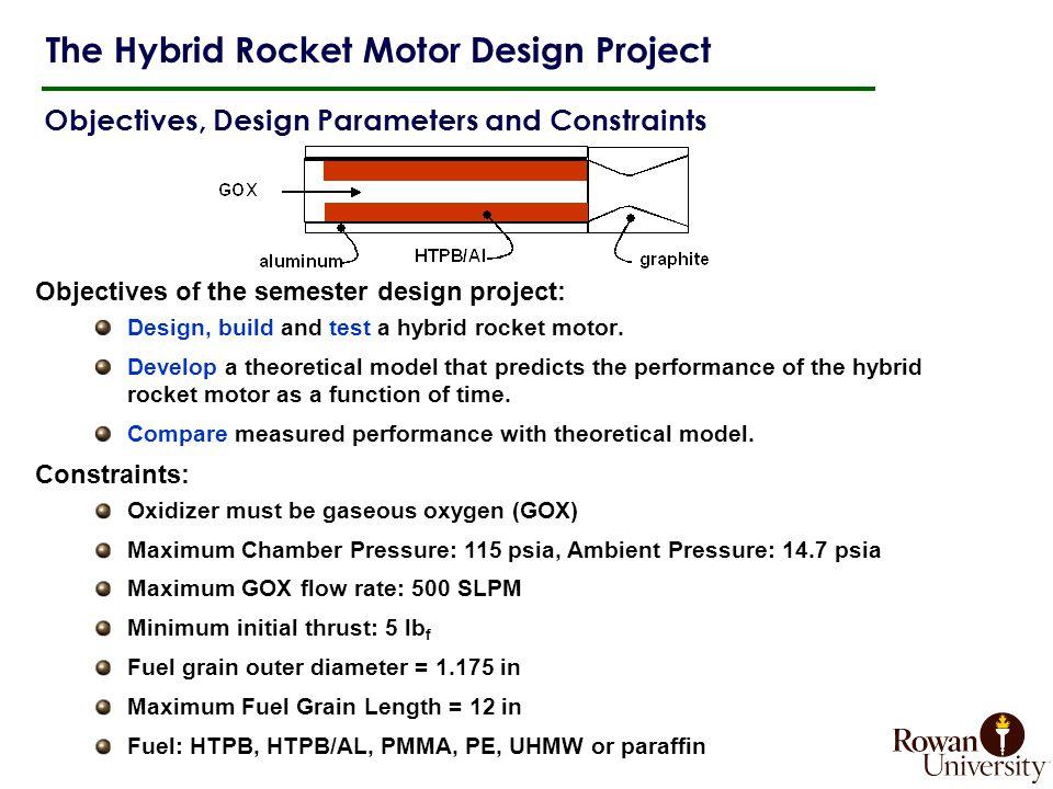 Objectives, Design Parameters and Constraints The Hybrid Rocket Motor Design Project Objectives of the semester design project: Design, build and test a hybrid rocket motor.