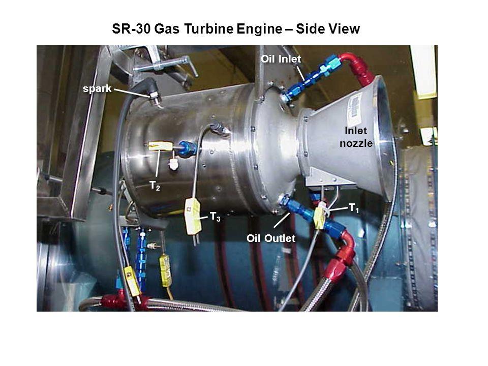 Oil Inlet Oil Outlet T3T3 T3T3 T2T2 T2T2 spark Inlet nozzle T1T1 T1T1 SR-30 Gas Turbine Engine – Side View