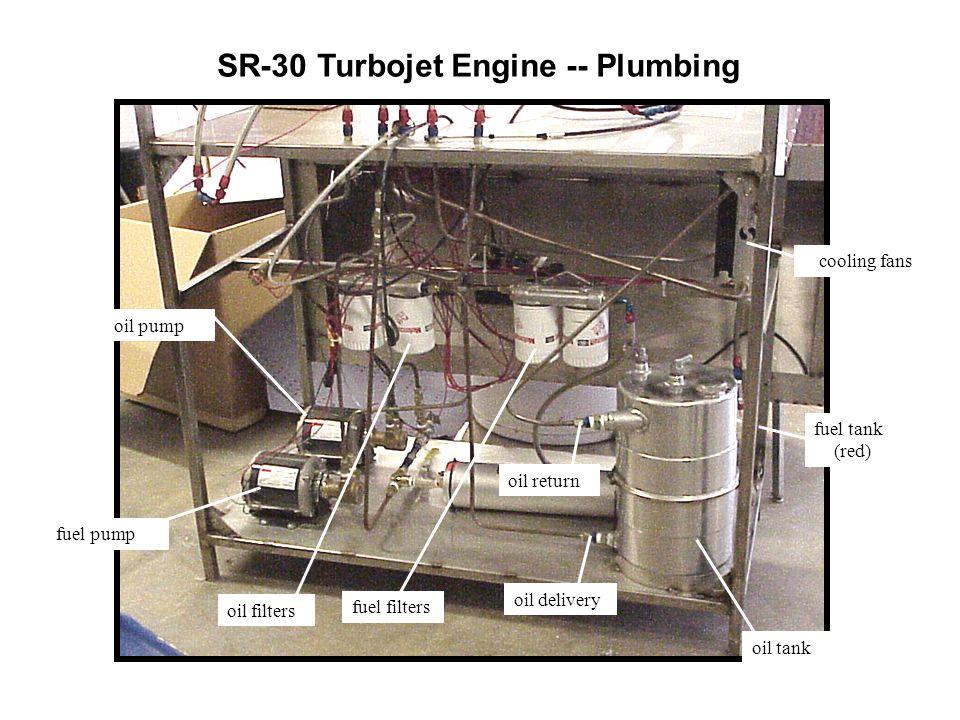 fuel pump oil pump cooling fans oil tank fuel tank (red) fuel filters SR-30 Turbojet Engine -- Plumbing oil delivery oil return oil filters