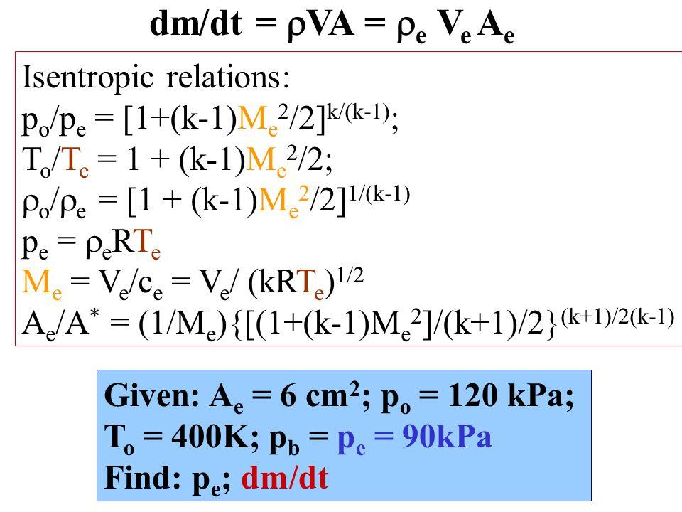 dm/dt =  VA =  e V e A e Given: A e = 6 cm 2 ; p o = 120 kPa; T o = 400K; p b = p e = 90kPa Find: p e ; dm/dt Isentropic relations: p o /p e = [1+(k-1)M e 2 /2] k/(k-1) ; T o /T e = 1 + (k-1)M e 2 /2;  o /  e = [1 + (k-1)M e 2 /2] 1/(k-1) p e =  e RT e M e = V e /c e = V e / (kRT e ) 1/2 A e /A * = (1/M e ){[(1+(k-1)M e 2 ]/(k+1)/2} (k+1)/2(k-1)