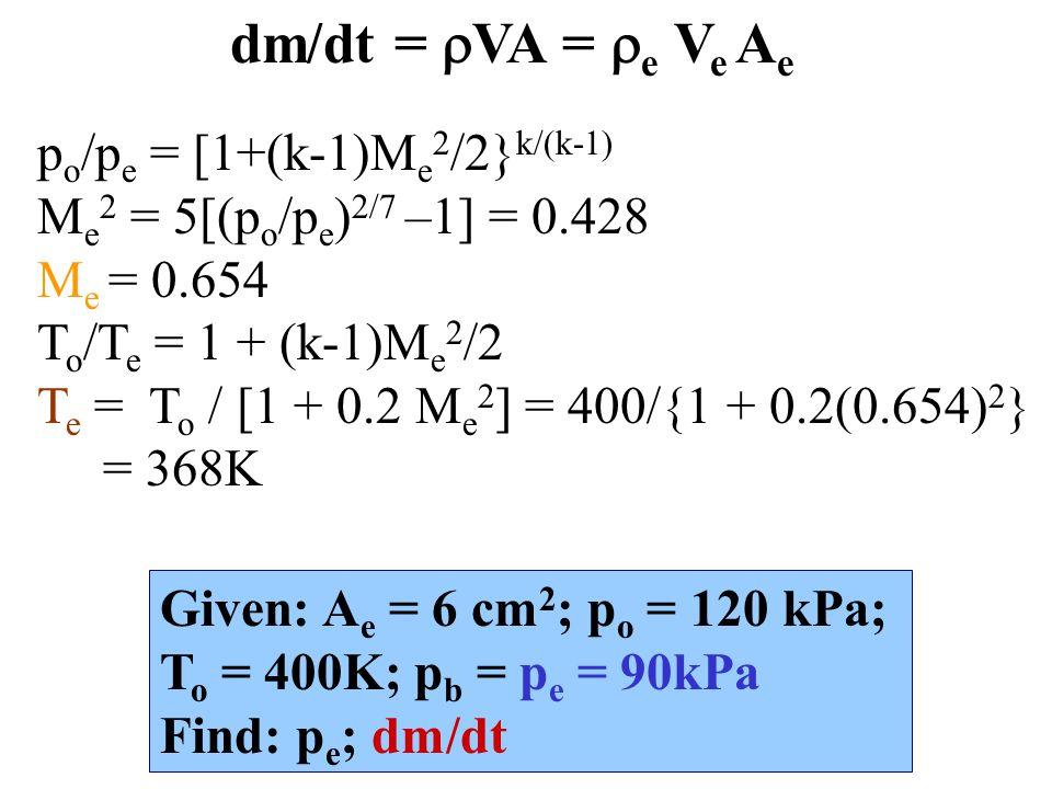 dm/dt =  VA =  e V e A e Given: A e = 6 cm 2 ; p o = 120 kPa; T o = 400K; p b = p e = 90kPa Find: p e ; dm/dt p o /p e = [1+(k-1)M e 2 /2} k/(k-1) M e 2 = 5[(p o /p e ) 2/7 –1] = 0.428 M e = 0.654 T o /T e = 1 + (k-1)M e 2 /2 T e = T o / [1 + 0.2 M e 2 ] = 400/{1 + 0.2(0.654) 2 } = 368K