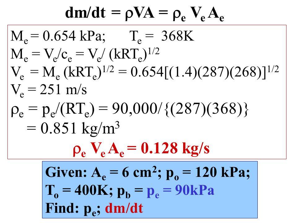 dm/dt =  VA =  e V e A e Given: A e = 6 cm 2 ; p o = 120 kPa; T o = 400K; p b = p e = 90kPa Find: p e ; dm/dt M e = 0.654 kPa; T e = 368K M e = V e /c e = V e / (kRT e ) 1/2 V e = M e (kRT e ) 1/2 = 0.654[(1.4)(287)(268)] 1/2 V e = 251 m/s  e = p e /(RT e ) = 90,000/{(287)(368)} = 0.851 kg/m 3  e V e A e = 0.128 kg/s