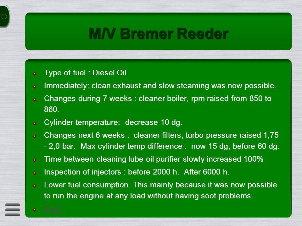M/V Bremer Reeder Type of fuel : Diesel Oil.