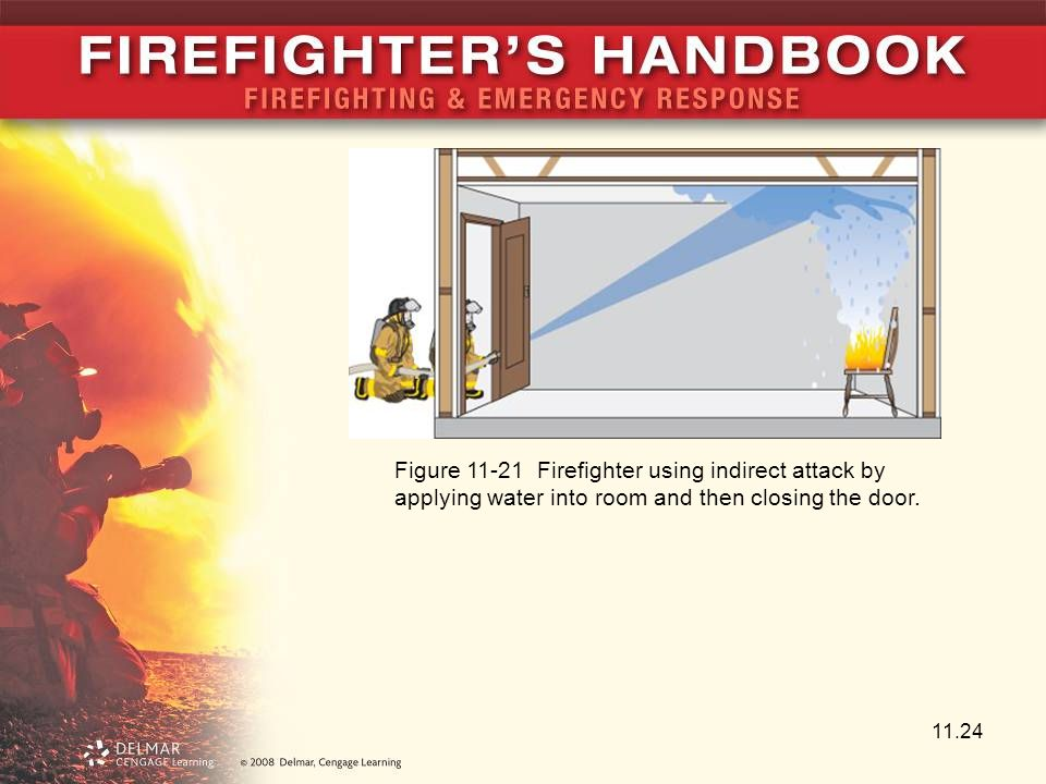11.24 Figure 11-21 Firefighter using indirect attack by applying water into room and then closing the door.