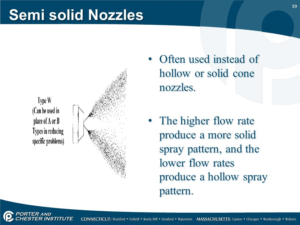 19 Semi solid Nozzles Often used instead of hollow or solid cone nozzles. The higher flow rate produce a more solid spray pattern, and the lower flow