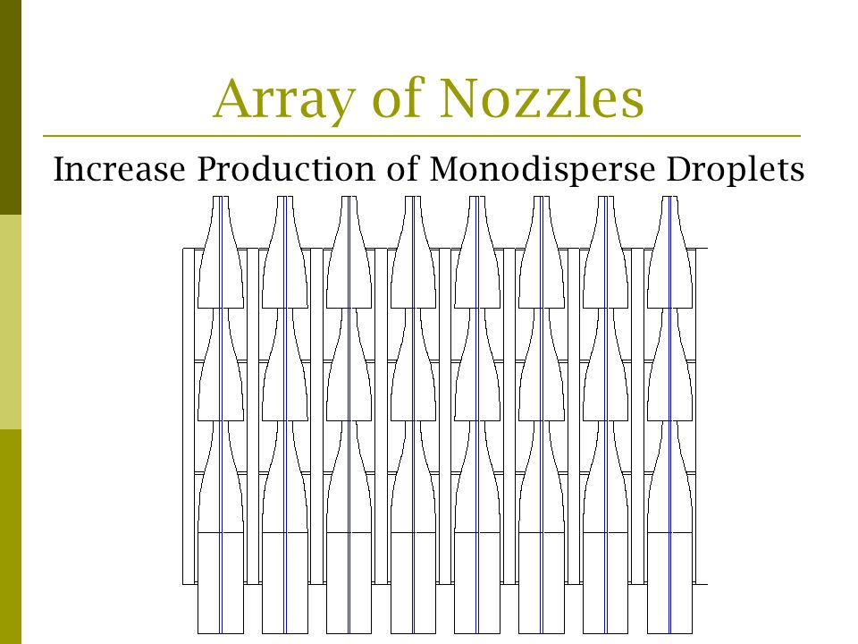 Array of Nozzles Increase Production of Monodisperse Droplets