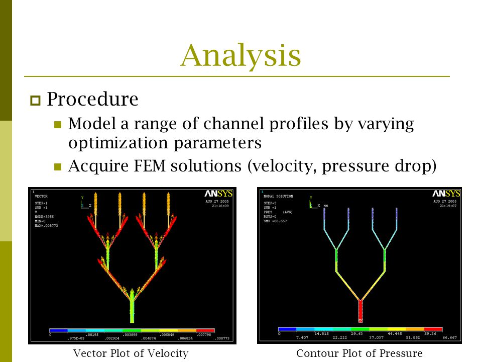 Analysis  Procedure Model a range of channel profiles by varying optimization parameters Acquire FEM solutions (velocity, pressure drop) Vector Plot