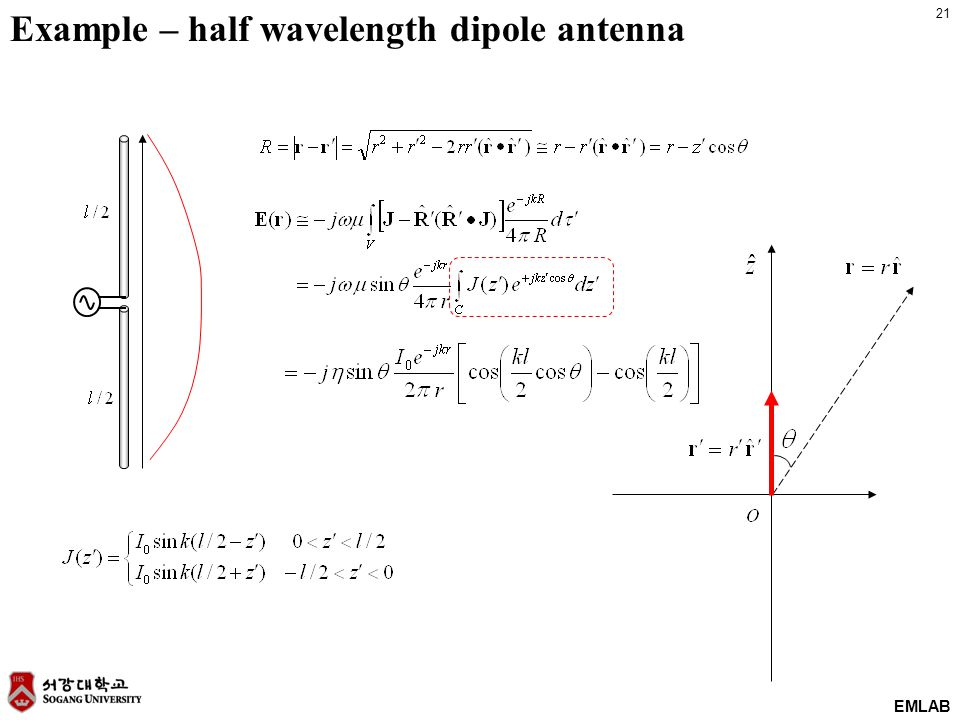 21 EMLAB Example – half wavelength dipole antenna