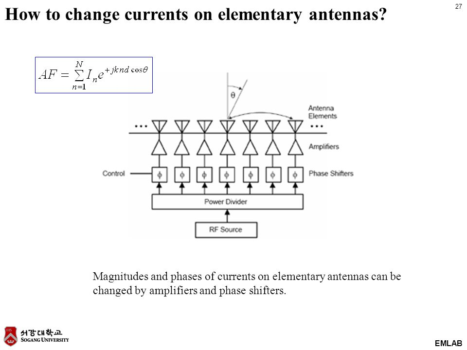 27 EMLAB How to change currents on elementary antennas.