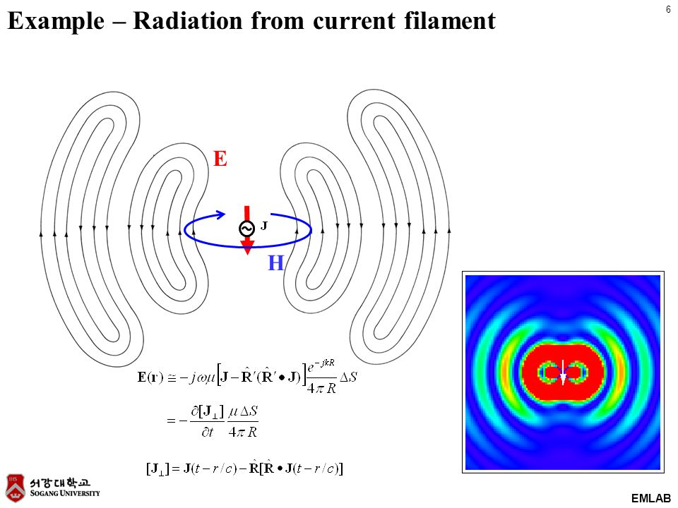 6 EMLAB E H Example – Radiation from current filament