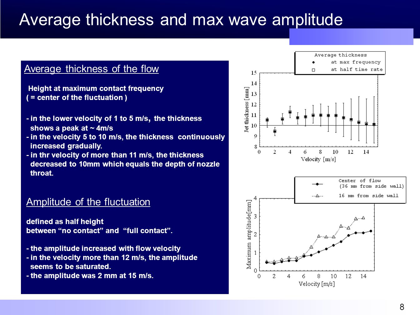 8 Average thickness and max wave amplitude Average thickness of the flow Height at maximum contact frequency ( = center of the fluctuation ) - in the