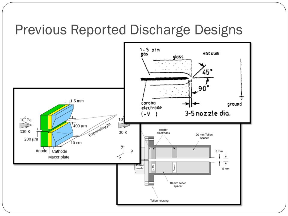 Previous Reported Discharge Designs